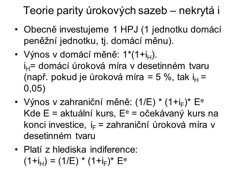 Teorie parity úrokových sazeb – nekrytá i Obecně investujeme 1 HPJ (1 jednotku domácí peněžní jednotku, tj. domácí měnu). Výnos v domácí měně: 1*(1+i