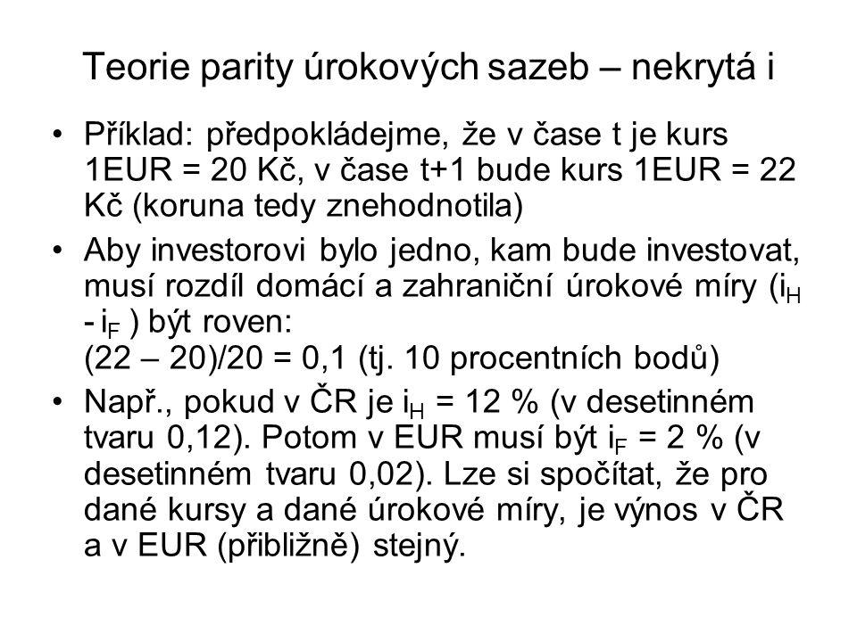 Teorie parity úrokových sazeb – nekrytá i Příklad: předpokládejme, že v čase t je kurs 1EUR = 20 Kč, v čase t+1 bude kurs 1EUR = 22 Kč (koruna tedy zn