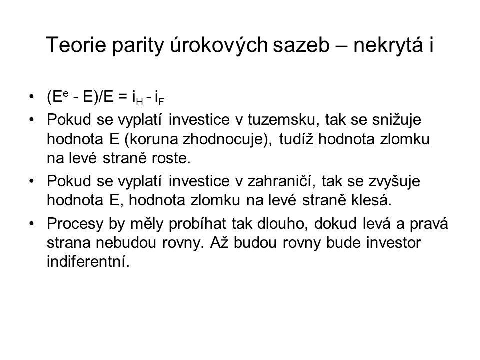 Teorie parity úrokových sazeb – nekrytá i (E e - E)/E = i H - i F Pokud se vyplatí investice v tuzemsku, tak se snižuje hodnota E (koruna zhodnocuje),