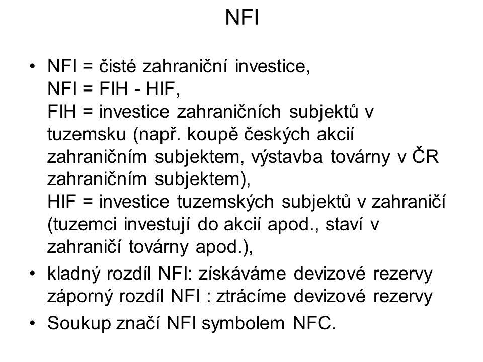 NFI NFI = čisté zahraniční investice, NFI = FIH - HIF, FIH = investice zahraničních subjektů v tuzemsku (např. koupě českých akcií zahraničním subjekt