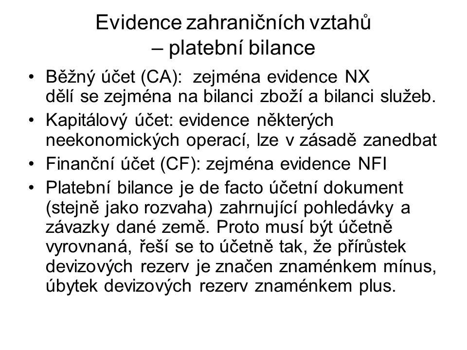 Evidence zahraničních vztahů – platební bilance Běžný účet (CA): zejména evidence NX dělí se zejména na bilanci zboží a bilanci služeb. Kapitálový úče
