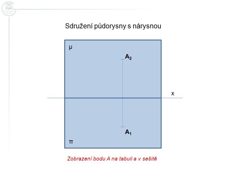 Zobrazení bodu A v Mongeově promítání A2A2 A1A1 ordinála z-souřadnice bodu A y-souřadnice bodu A nárys bodu A půdorys bodu A