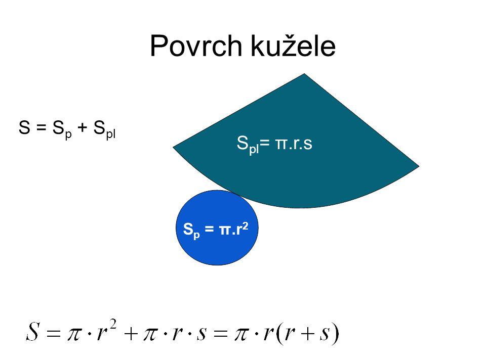 Povrch kužele S pl = π.r.s S p = π.r 2 S = S p + S pl