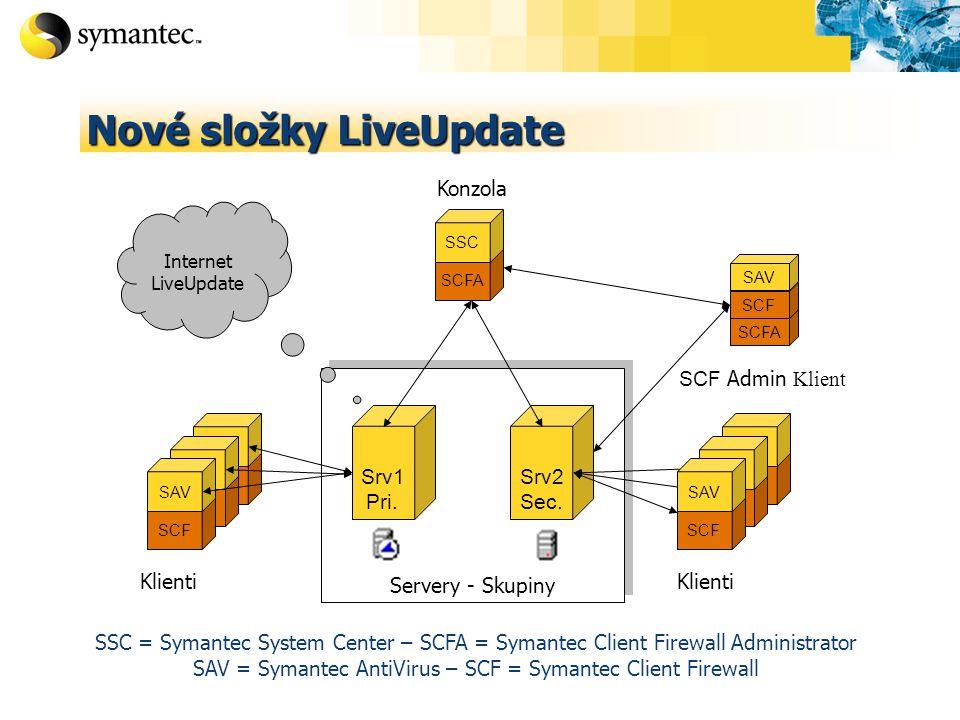 Servery - Skupiny Srv1 Pri. Srv2 Sec. Klienti Internet LiveUpdate SCF SAV SCF SAV SCF SAV SCF SAV SCF SAV SCF SAV SCFA SSC SCFA SCF SAV SCF Admin Klie