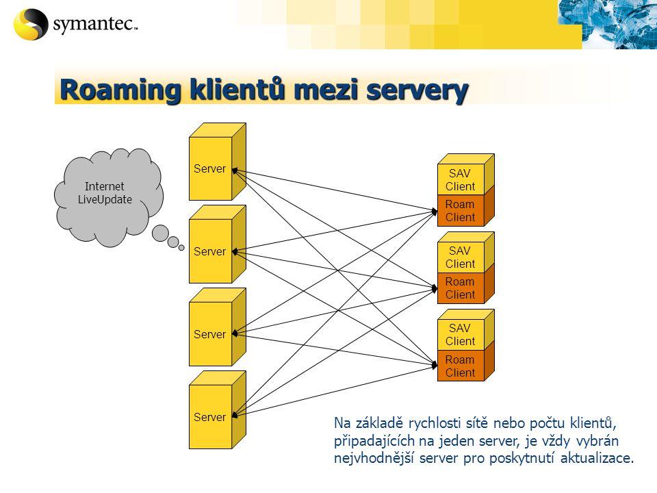 Server Roam Client SAV Client Roam Client SAV Client Roam Client SAV Client Internet LiveUpdate Na základě rychlosti sítě nebo počtu klientů, připadajících na jeden server, je vždy vybrán nejvhodnější server pro poskytnutí aktualizace.