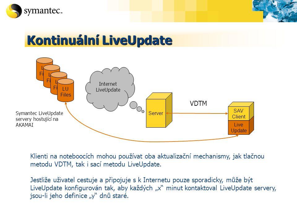 Internet LiveUpdate SAV Client Server VDTM LU Files Symantec LiveUpdate servery hostující na AKAMAI Klienti na noteboocích mohou používat oba aktualizační mechanismy, jak tlačnou metodu VDTM, tak i sací metodu LiveUpdate.