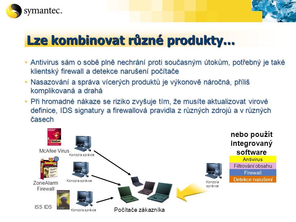 Počítače zákazníka Filtrování obsahu Detekce narušení Antivirus Firewall nebo použít integrovaný software Konzola správce Lze kombinovat různé produkt