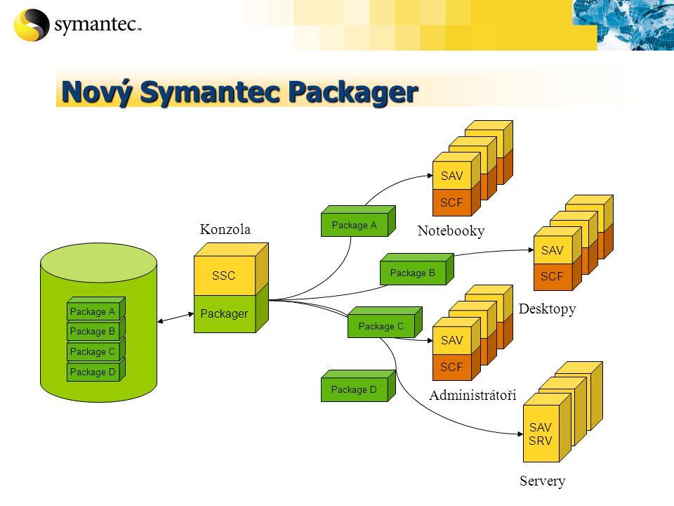Packager SSC Konzola SCF SAV SCF SAV SCF SAV Desktopy SCF SAV SCF SAV SCF SAV Administrátoři SCF SAV SCF SAV SCF SAV Notebooky Package A Package B Pac