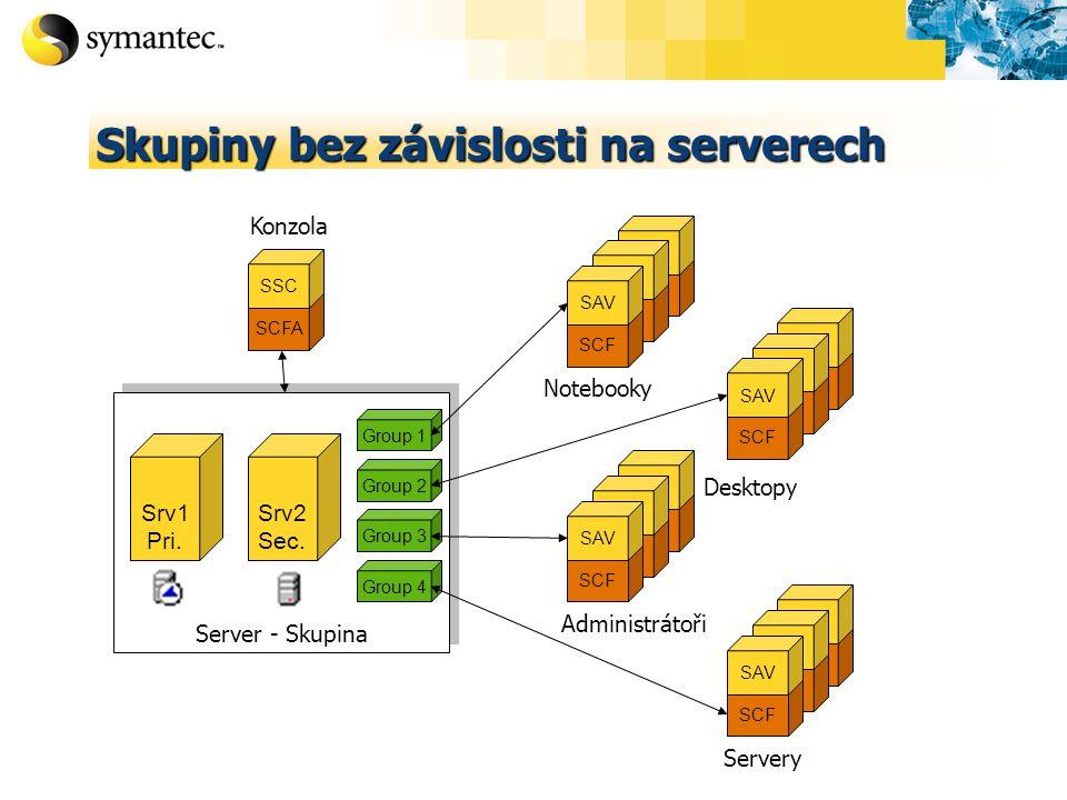 Server - Skupina Srv1 Pri. Srv2 Sec. Group 1 Group 2 Group 3 Group 4 SCFA SSC Konzola SCF SAV SCF SAV SCF SAV Servery SCF SAV SCF SAV SCF SAV Desktopy