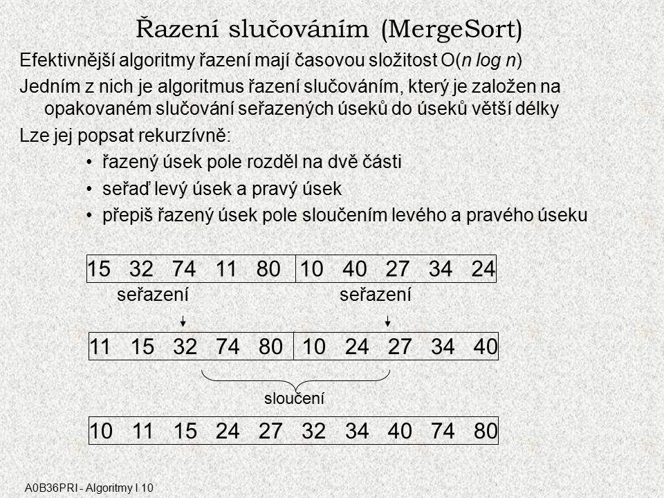 A0B36PRI - Algoritmy I 10 Řazení slučováním (MergeSort) Efektivnější algoritmy řazení mají časovou složitost O(n log n) Jedním z nich je algoritmus řazení slučováním, který je založen na opakovaném slučování seřazených úseků do úseků větší délky Lze jej popsat rekurzívně: řazený úsek pole rozděl na dvě části seřaď levý úsek a pravý úsek přepiš řazený úsek pole sloučením levého a pravého úseku seřazení seřazení sloučení 15 32 74 11 80 10 40 27 34 24 11 15 32 74 80 10 24 27 34 40 10 11 15 24 27 32 34 40 74 80