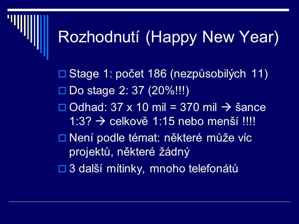 Rozhodnutí (Happy New Year)  Stage 1: počet 186 (nezpůsobilých 11)  Do stage 2: 37 (20%!!!)  Odhad: 37 x 10 mil = 370 mil  šance 1:3?  celkově 1:
