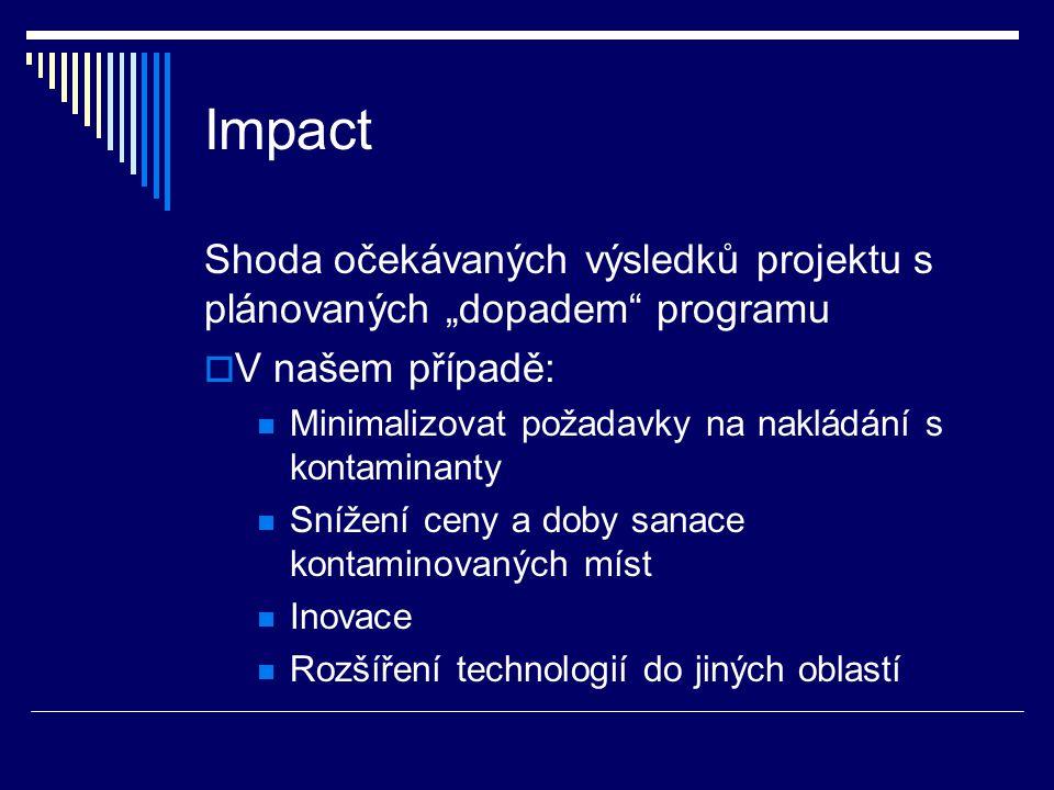 """Impact Shoda očekávaných výsledků projektu s plánovaných """"dopadem programu  V našem případě: Minimalizovat požadavky na nakládání s kontaminanty Snížení ceny a doby sanace kontaminovaných míst Inovace Rozšíření technologií do jiných oblastí"""