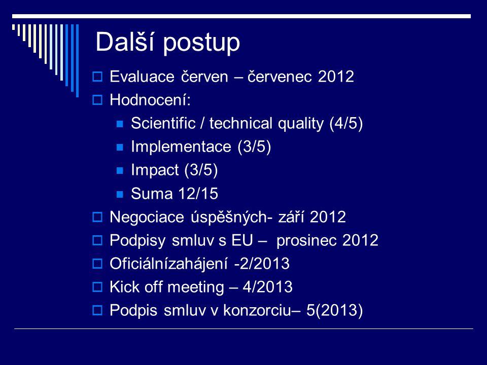Další postup  Evaluace červen – červenec 2012  Hodnocení: Scientific / technical quality (4/5) Implementace (3/5) Impact (3/5) Suma 12/15  Negociac