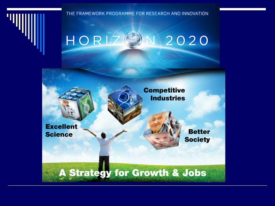 BUDGET: min 80 billion € (2014-2020) Strengthen the EU's position in science 24.5 billion € Strengthen industrial leadership in innovation 17.9 billion € help address major EU concerns (climate change, renewable energy,…) 31.7 billion €