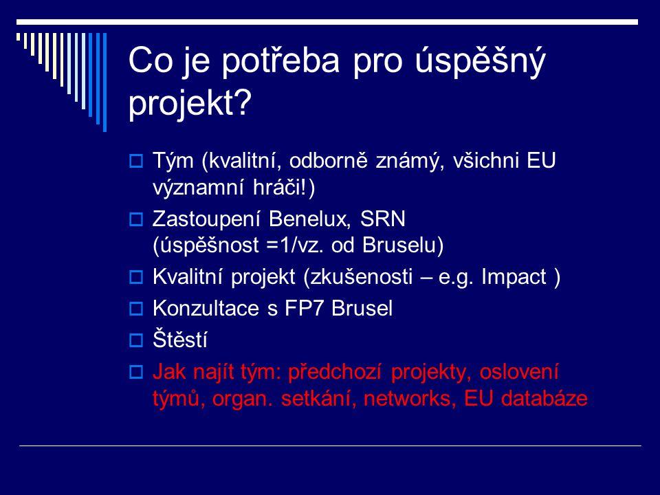Co je potřeba pro úspěšný projekt?  Tým (kvalitní, odborně známý, všichni EU významní hráči!)  Zastoupení Benelux, SRN (úspěšnost =1/vz. od Bruselu)