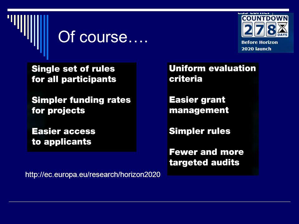 Zkušenosti s Rámcovými programy EU Různé zkušenosti:  2000 – účast na projektu (5.RP)  6.RP a 7.RP – příprava projektů za spoluřešitele – fáze 1 i fáze 2  2011  příprava projektu 7.RP (účast v management boardu)  2012  ukončení a získání projektu 7.RP  2013  podání dvou projektů do7.RP