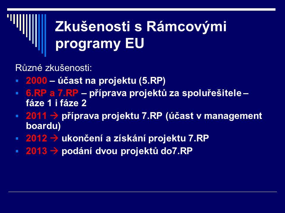 Sedmý rámcový program (RP7) Priority RP7 – obsaženy v účelových programech:  Spolupráce – podpora spolupráce mezi průmyslovými podniky a akademickou obcí – získání vedoucího postavení v klíčových technologických oblastech  Evropská rada pro výzkum – podpora základního vědeckého hraničního výzkumu  Lidé – posilování kariéry výzkumných pracovníků v Evropě  Kapacity – budování znalostní ekonomiky  Jaderný výzkum – jaderná fúze (exp.