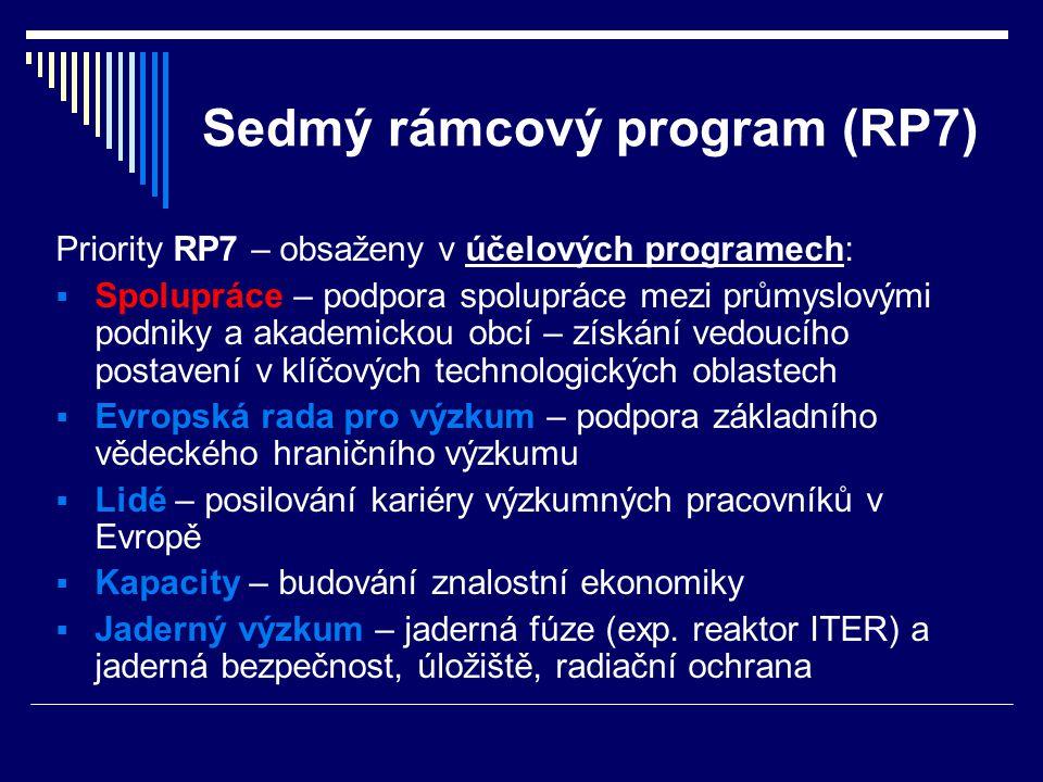 Sedmý rámcový program (RP7) Program Spolupráce – jádro RP7 (32 mld €) Tematické oblasti:  Zdraví  Potraviny, zemědělství, rybářství, zemědělství a biotechnologie  Nanovědy, nanotechnologie, materiály a nové technologie (3,5 mld €)  Energetika  Životní prostředí (včetně klimatických změn) (1,8 mld €)  Doprava  Společenskoekonomické vědy a humanitní obory  Vesmír  Bezpečnost