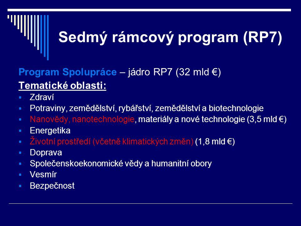 Sedmý rámcový program (RP7) Program Spolupráce – jádro RP7 (32 mld €) Tematické oblasti:  Zdraví  Potraviny, zemědělství, rybářství, zemědělství a b