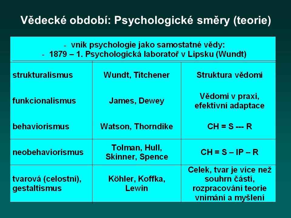 Vědecké období: Psychologické směry (teorie)