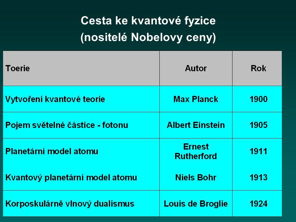 Cesta ke kvantové fyzice (nositelé Nobelovy ceny)