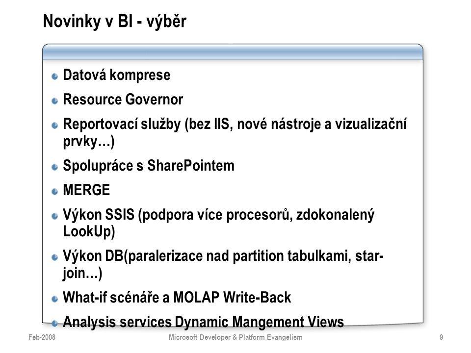 Novinky v BI - výběr Datová komprese Resource Governor Reportovací služby (bez IIS, nové nástroje a vizualizační prvky…) Spolupráce s SharePointem MER