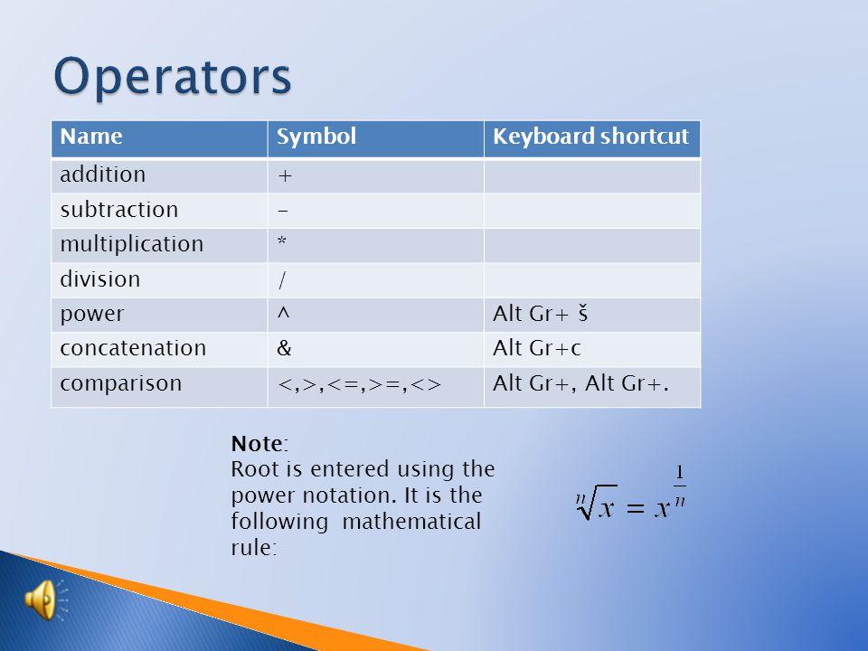 NameSymbolKeyboard shortcut addition+ subtraction- multiplication* division/ power^Alt Gr+ š concatenation&Alt Gr+c comparison, =,<>Alt Gr+, Alt Gr+.