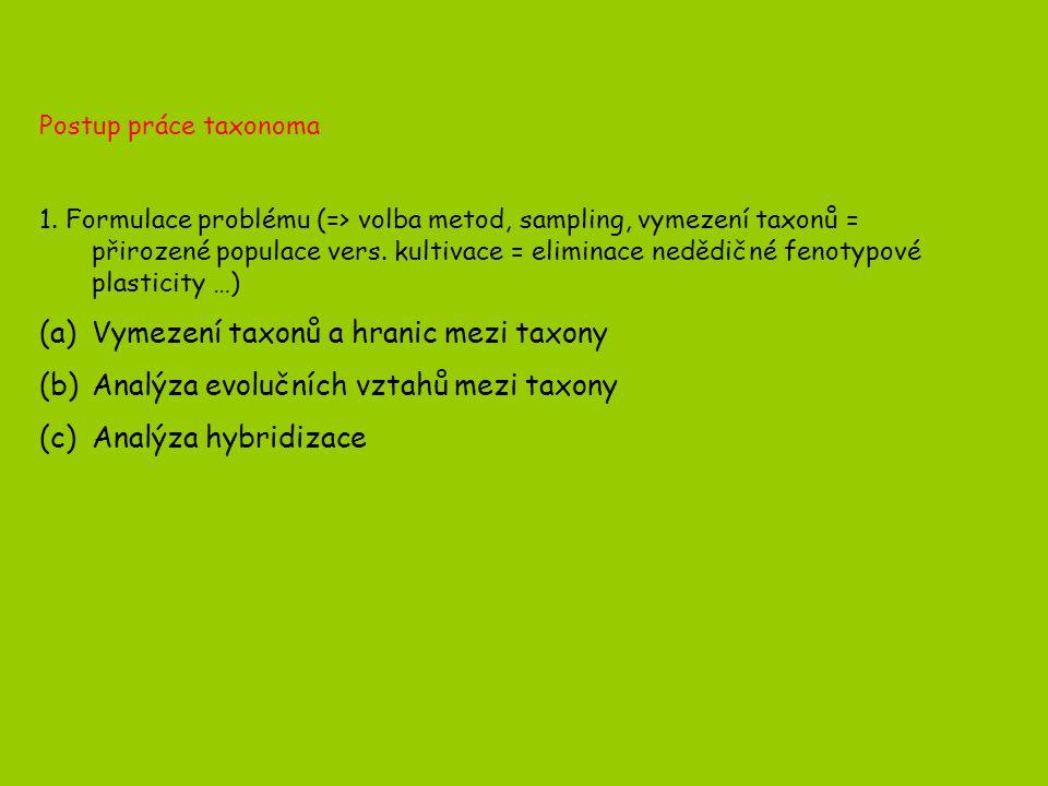 Postup práce taxonoma 1.
