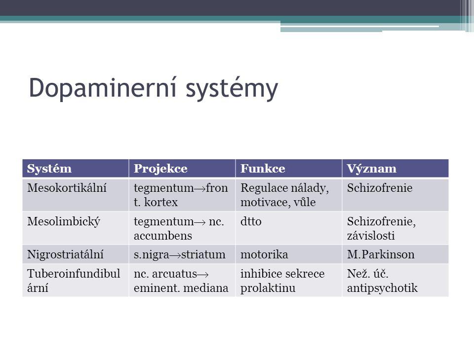 Dopaminerní systémy SystémProjekceFunkceVýznam Mesokortikální tegmentum  fron t. kortex Regulace nálady, motivace, vůle Schizofrenie Mesolimbický teg