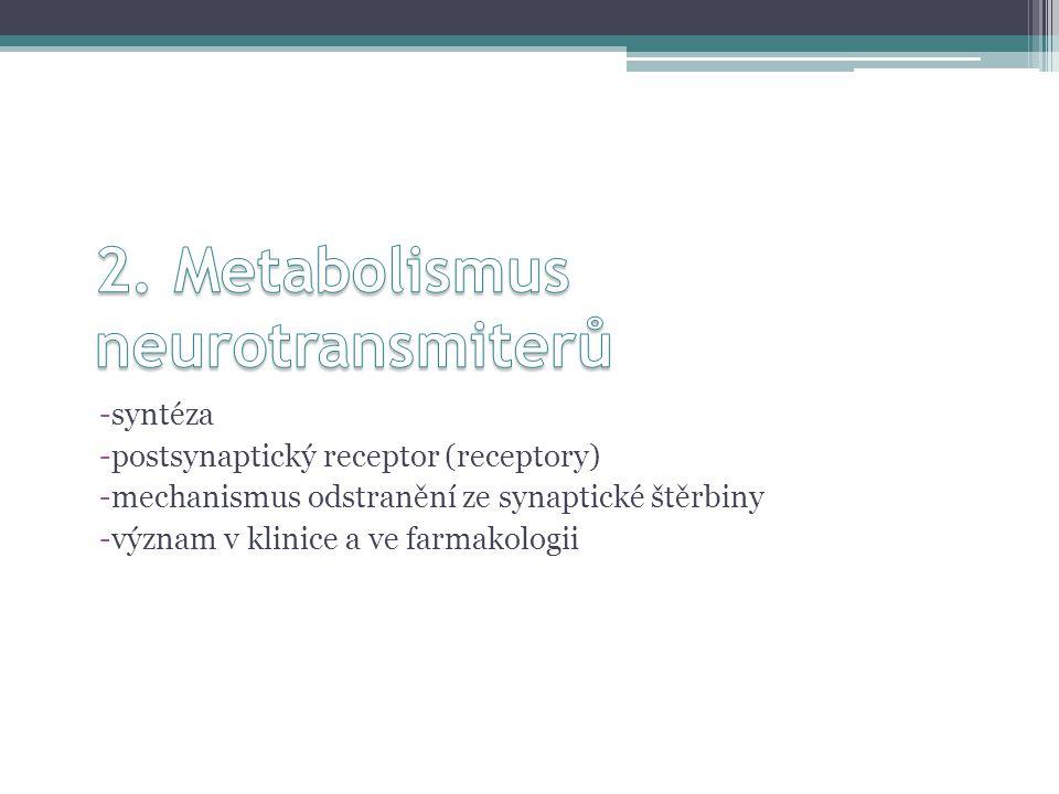 -syntéza -postsynaptický receptor (receptory) -mechanismus odstranění ze synaptické štěrbiny -význam v klinice a ve farmakologii