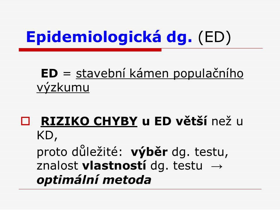 Epidemiologická dg. (ED) ED = stavební kámen populačního výzkumu  RIZIKO CHYBY u ED větší než u KD, proto důležité: výběr dg. testu, znalost vlastnos