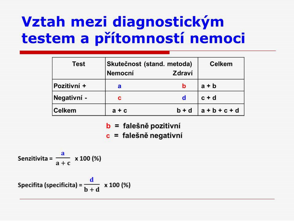 Vztah mezi diagnostickým testem a přítomností nemoci