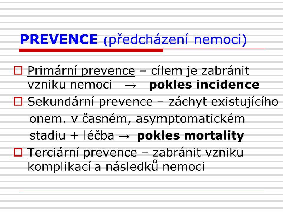 PREVENCE ( předcházení nemoci)  Primární prevence – cílem je zabránit vzniku nemoci → pokles incidence  Sekundární prevence – záchyt existujícího on