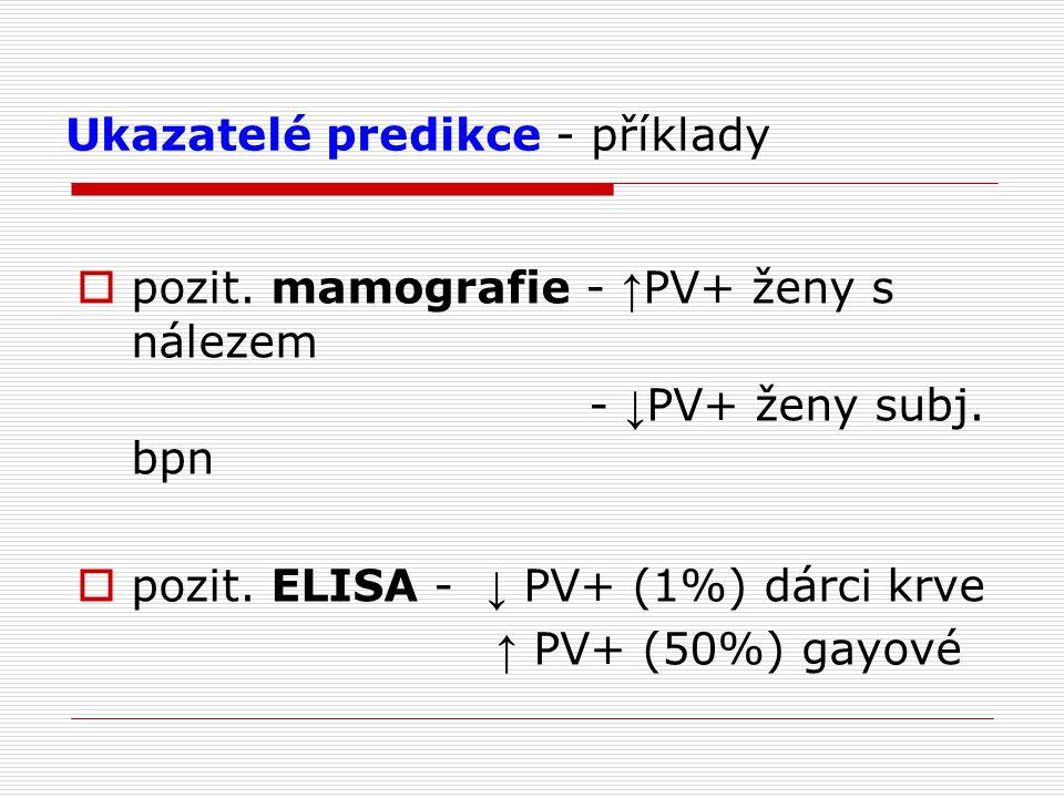 Ukazatelé predikce - příklady  pozit. mamografie - ↑ PV+ ženy s nálezem - ↓ PV+ ženy subj. bpn  pozit. ELISA - ↓ PV+ (1%) dárci krve ↑ PV+ (50%) gay