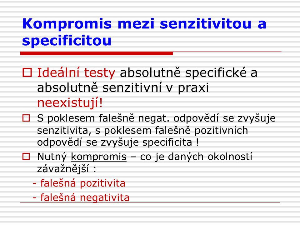 Kompromis mezi senzitivitou a specificitou  Ideální testy absolutně specifické a absolutně senzitivní v praxi neexistují!  S poklesem falešně negat.
