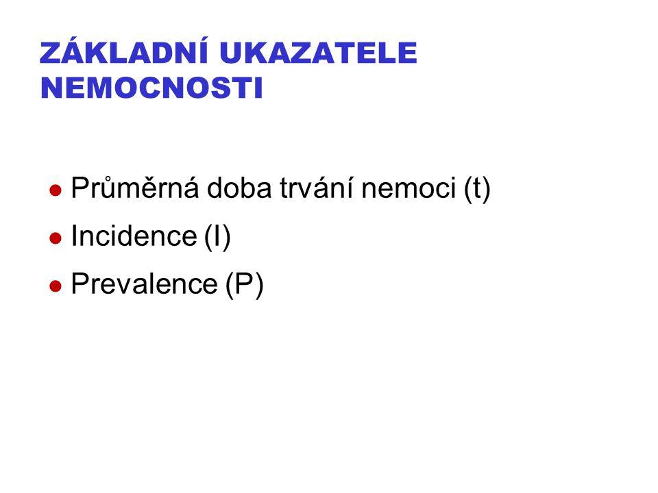 ZÁKLADNÍ UKAZATELE NEMOCNOSTI Průměrná doba trvání nemoci (t) Incidence (I) Prevalence (P)