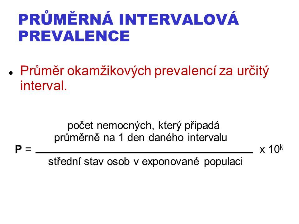 PRŮMĚRNÁ INTERVALOVÁ PREVALENCE Průměr okamžikových prevalencí za určitý interval. počet nemocných, který připadá průměrně na 1 den daného intervalu P