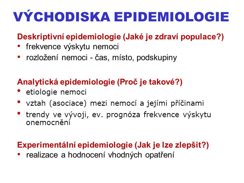 VÝCHODISKA EPIDEMIOLOGIE Deskriptivní epidemiologie (Jaké je zdraví populace?) frekvence výskytu nemoci rozložení nemoci - čas, místo, podskupiny Anal