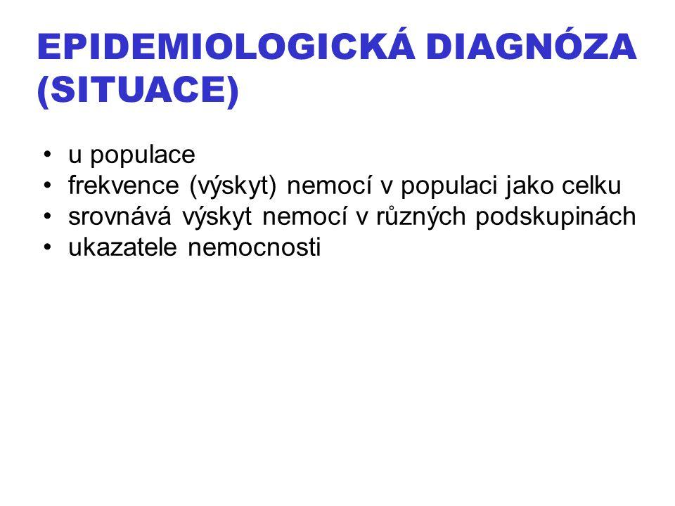 EPIDEMIOLOGICKÁ DIAGNÓZA (SITUACE) u populace frekvence (výskyt) nemocí v populaci jako celku srovnává výskyt nemocí v různých podskupinách ukazatele