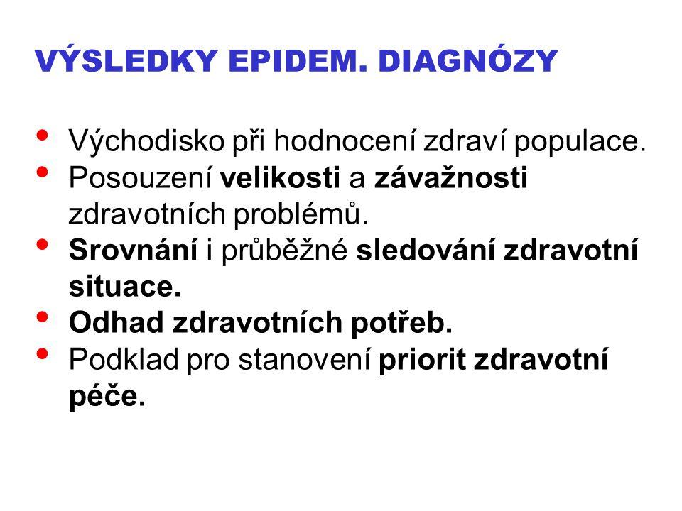 VÝSLEDKY EPIDEM. DIAGNÓZY Východisko při hodnocení zdraví populace. Posouzení velikosti a závažnosti zdravotních problémů. Srovnání i průběžné sledová