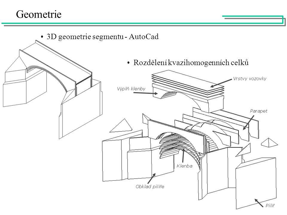 Geometrie 3D geometrie segmentu - AutoCad Rozdělení kvazihomogenních celků