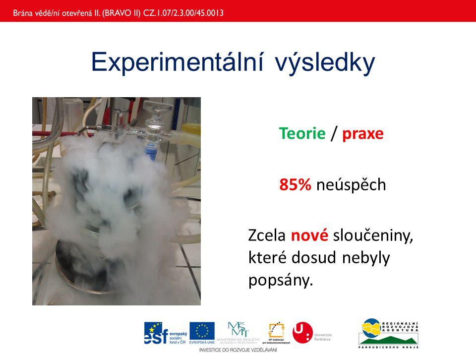 Experimentální výsledky Zcela nové sloučeniny, které dosud nebyly popsány. Teorie / praxe 85% neúspěch