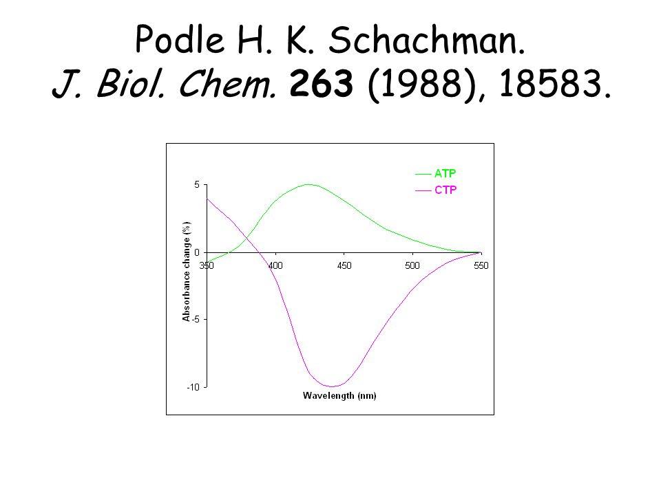 Podle H. K. Schachman. J. Biol. Chem. 263 (1988), 18583.