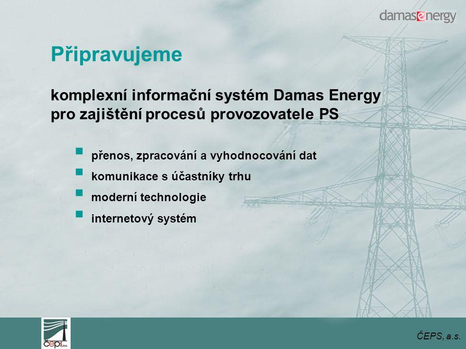 Podpůrné služby Regulační energie Přenosové služby eVŘ Vyh.