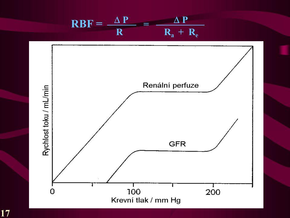 RBF = ——— = —————  P R R a + R e 17