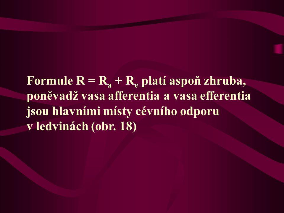 Formule R = R a + R e platí aspoň zhruba, poněvadž vasa afferentia a vasa efferentia jsou hlavními místy cévního odporu v ledvinách (obr. 18)