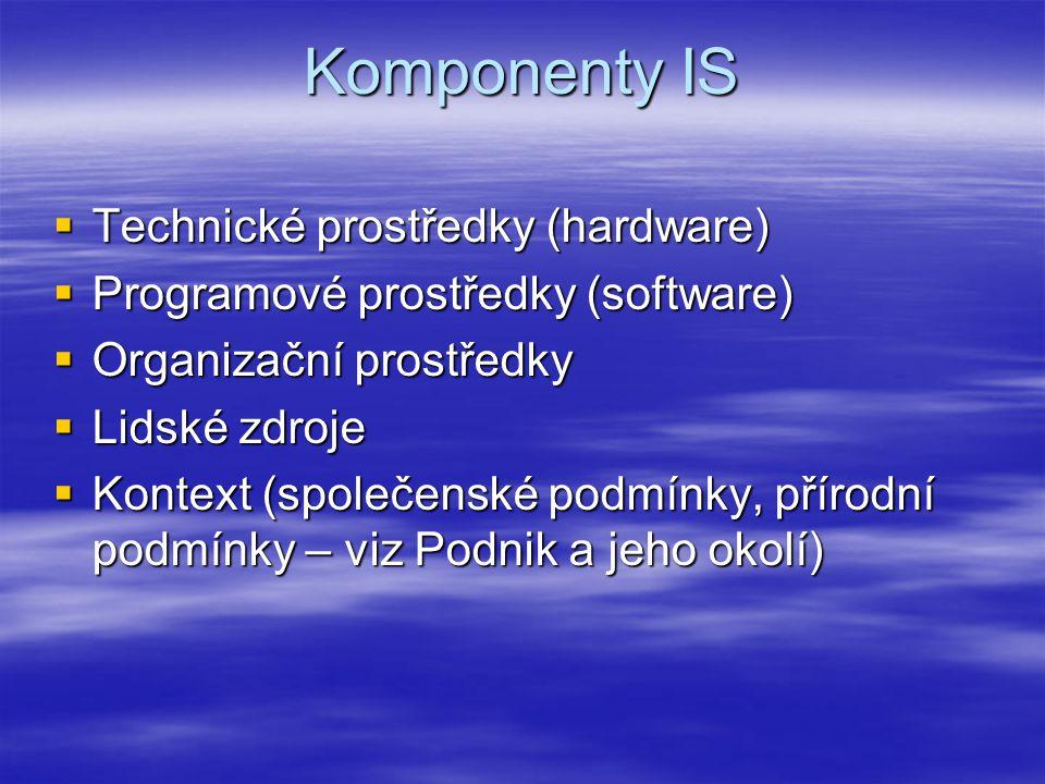 Komponenty IS  Technické prostředky (hardware)  Programové prostředky (software)  Organizační prostředky  Lidské zdroje  Kontext (společenské podmínky, přírodní podmínky – viz Podnik a jeho okolí)