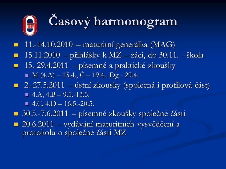 Časový harmonogram 11.-14.10.2010 – maturitní generálka (MAG) 11.-14.10.2010 – maturitní generálka (MAG) 15.11.2010 – přihlášky k MZ – žáci, do 30.11.