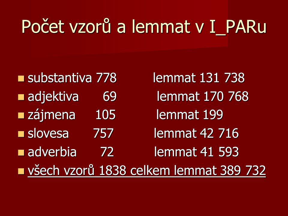 Počet vzorů a lemmat v I_PARu substantiva 778 lemmat 131 738 substantiva 778 lemmat 131 738 adjektiva 69 lemmat 170 768 adjektiva 69 lemmat 170 768 zájmena 105 lemmat 199 zájmena 105 lemmat 199 slovesa 757 lemmat 42 716 slovesa 757 lemmat 42 716 adverbia 72 lemmat 41 593 adverbia 72 lemmat 41 593 všech vzorů 1838 celkem lemmat 389 732 všech vzorů 1838 celkem lemmat 389 732