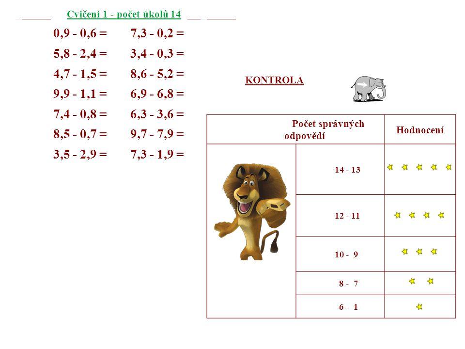 Cvičení 1 - počet úkolů 14 0,9 - 0,6 =7,3 - 0,2 = 5,8 - 2,4 =3,4 - 0,3 = 4,7 - 1,5 =8,6 - 5,2 = 9,9 - 1,1 =6,9 - 6,8 = 7,4 - 0,8 =6,3 - 3,6 = 8,5 - 0,